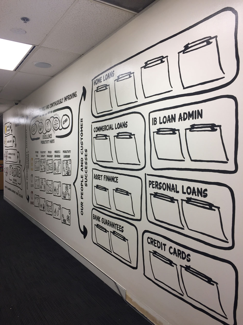 the-art-of-wall-commonwealth-bank-office-mural-whiteboard-wall-art-1