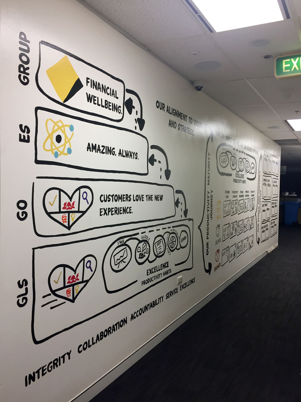 Commonwealth Bank Mural