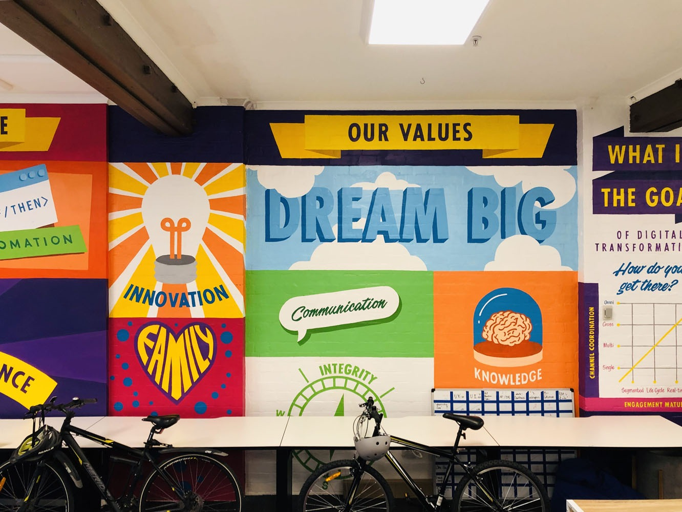the-art-of-wall-datarati-office-mural-wall-art-2-min
