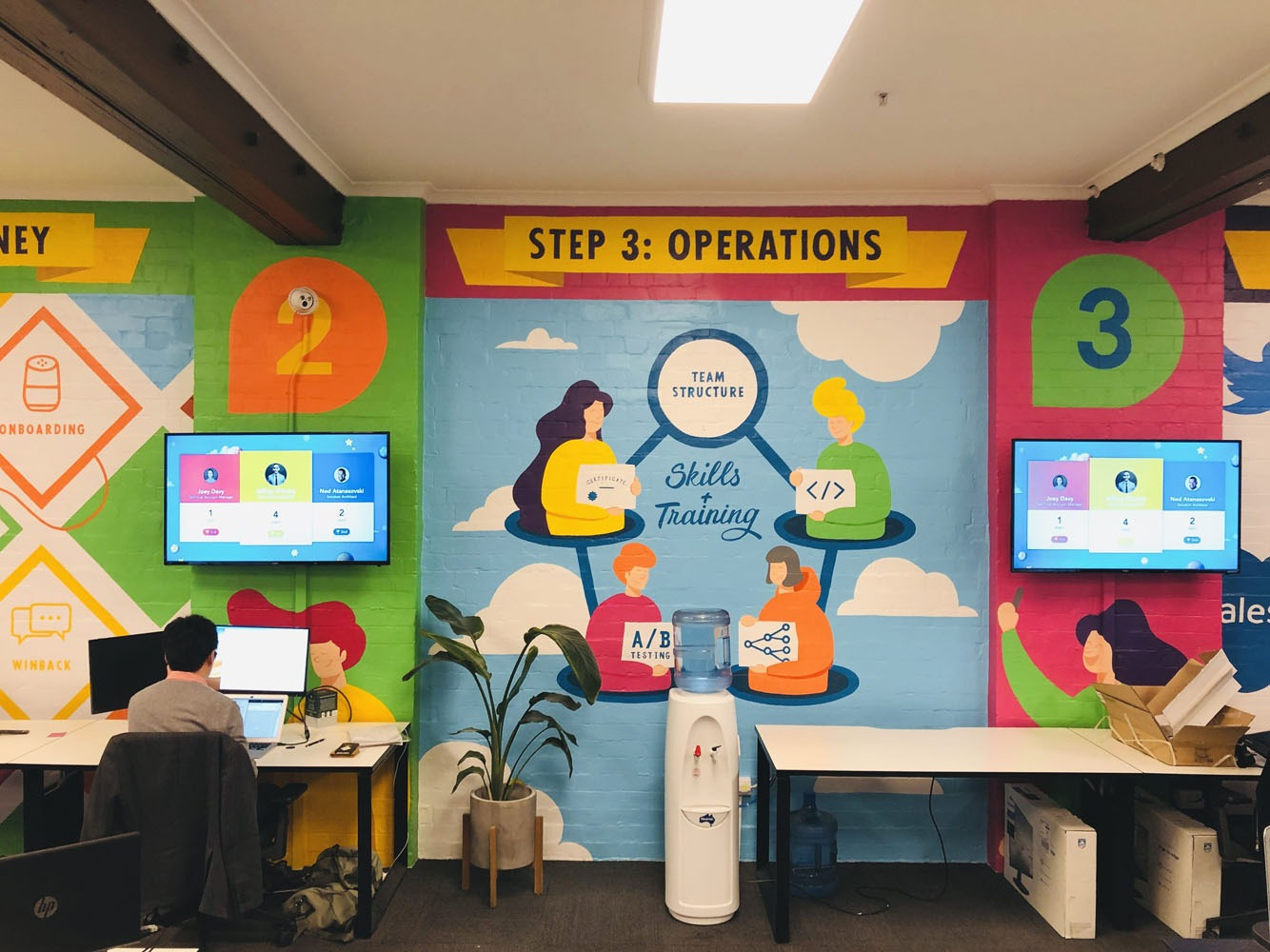the-art-of-wall-datarati-office-mural-wall-art-5-min