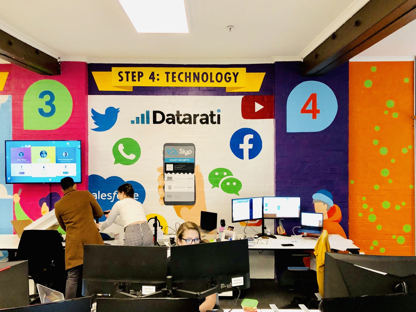 the-art-of-wall-datarati-office-mural-wall-art-6-min